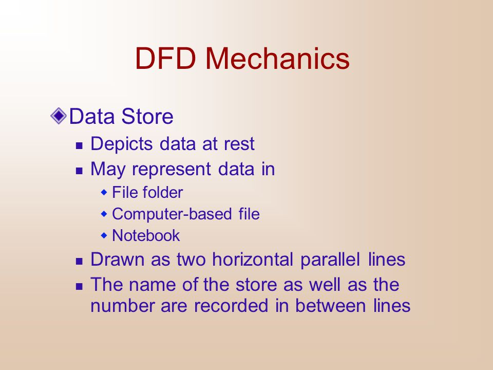 DFD Mechanics Data Store Depicts data at rest May represent data in