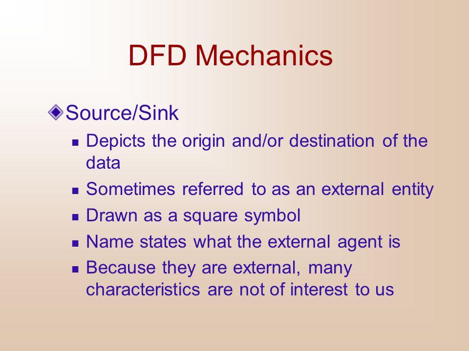 DFD Mechanics Source/Sink