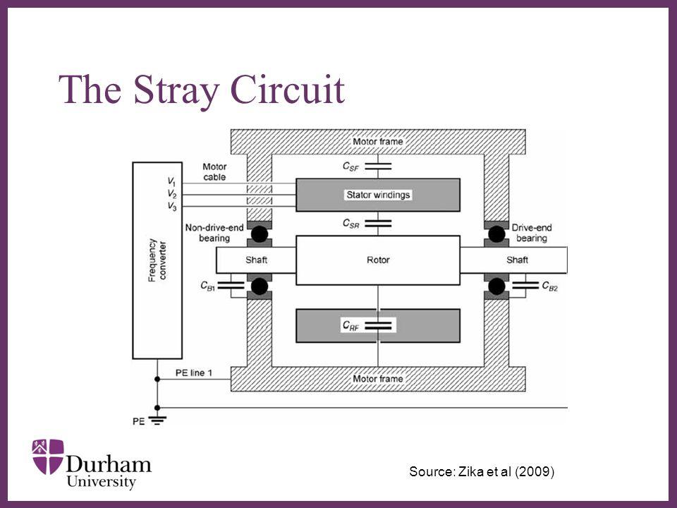 The Stray Circuit Source: Zika et al (2009)e