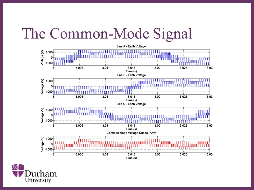 The Common-Mode Signal