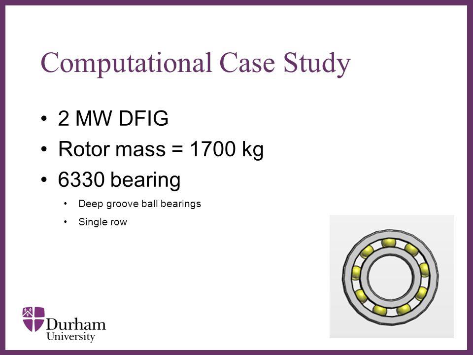 Computational Case Study