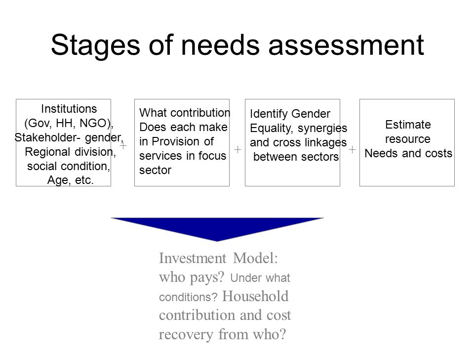 Stages of needs assessment