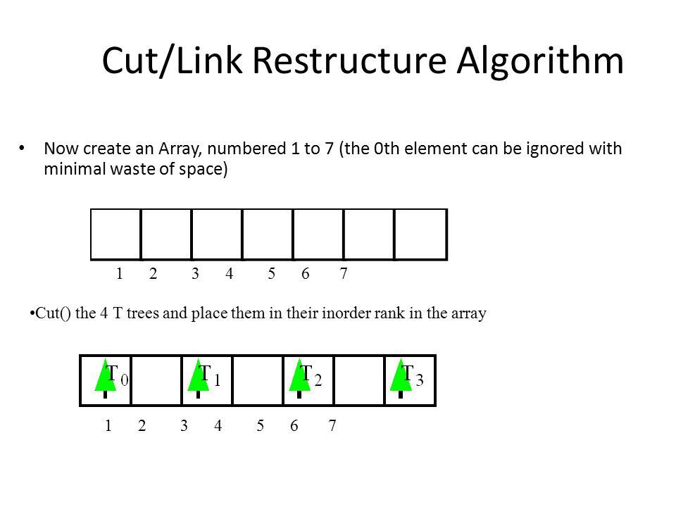 Cut/Link Restructure Algorithm