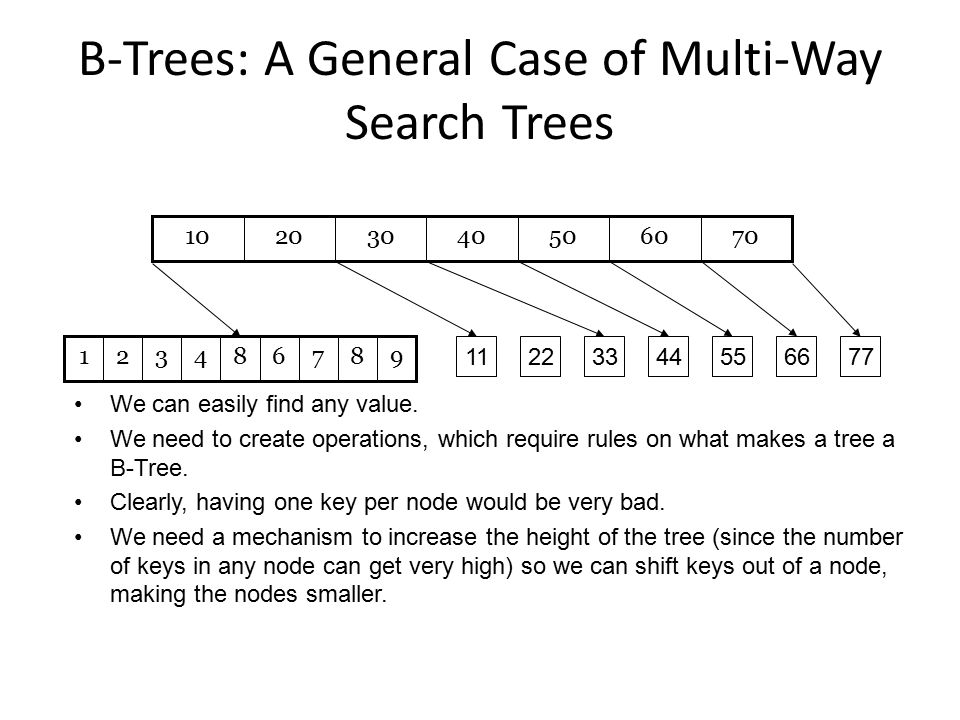 B-Trees: A General Case of Multi-Way Search Trees