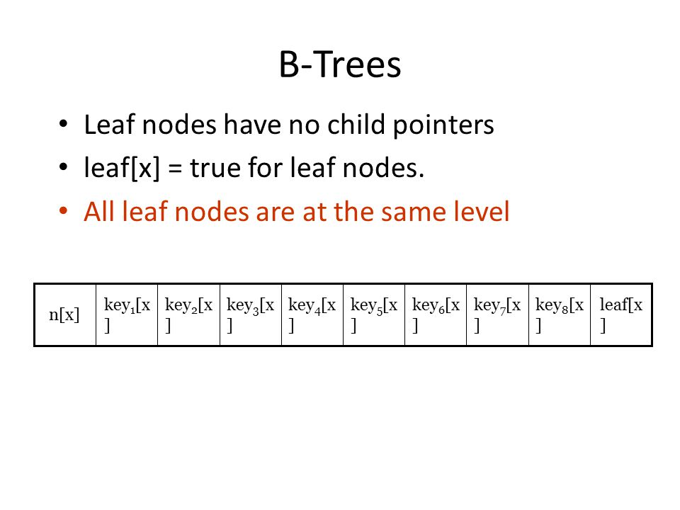 B-Trees Leaf nodes have no child pointers