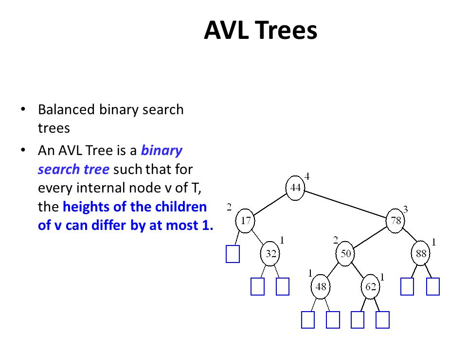 AVL Trees Balanced binary search trees