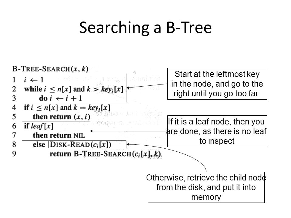 Searching a B-Tree Start at the leftmost key