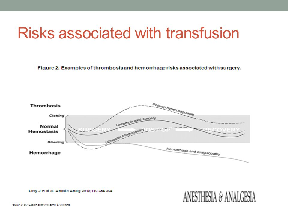 Risks associated with transfusion