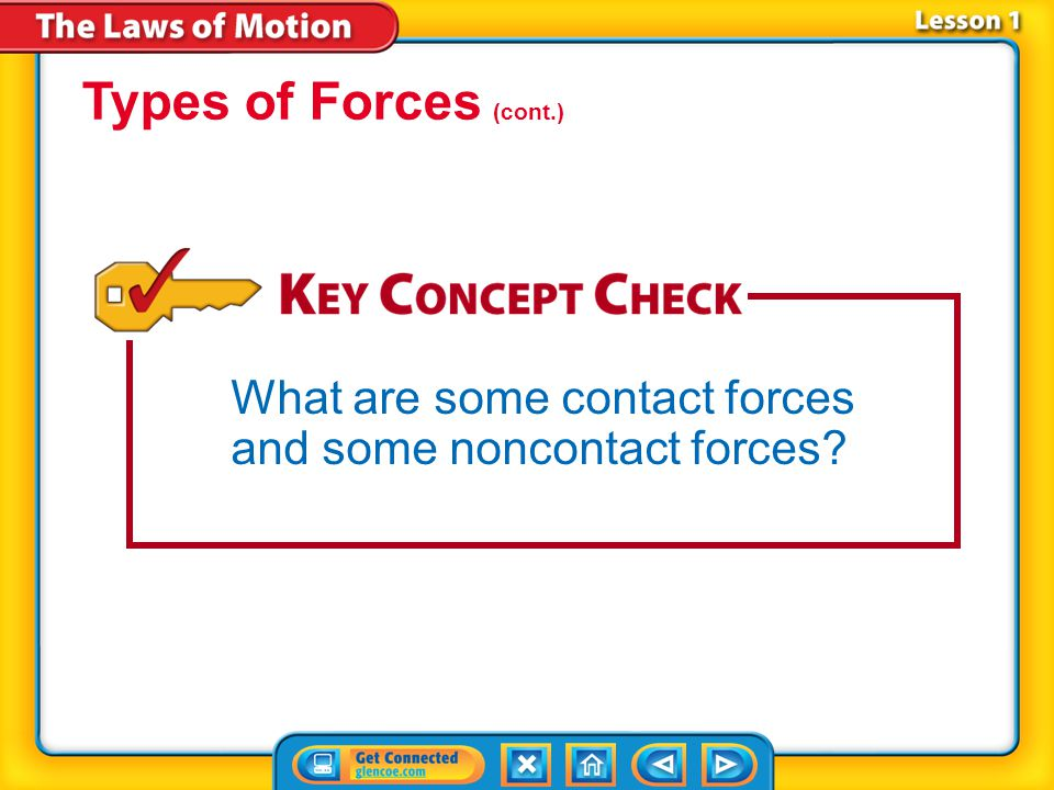 Types of Forces (cont.) What are some contact forces and some noncontact forces Lesson 1-1