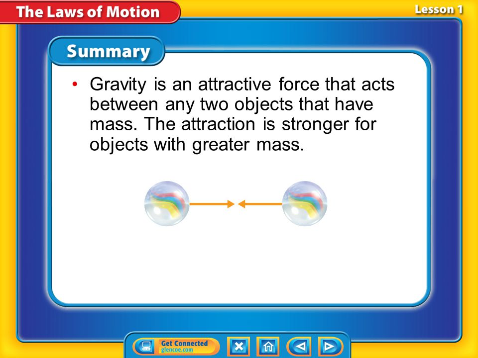 Gravity is an attractive force that acts between any two objects that have mass. The attraction is stronger for objects with greater mass.