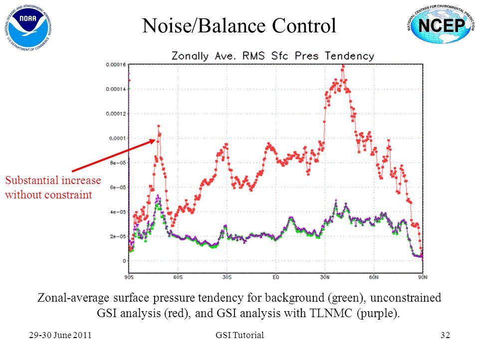 Noise/Balance Control
