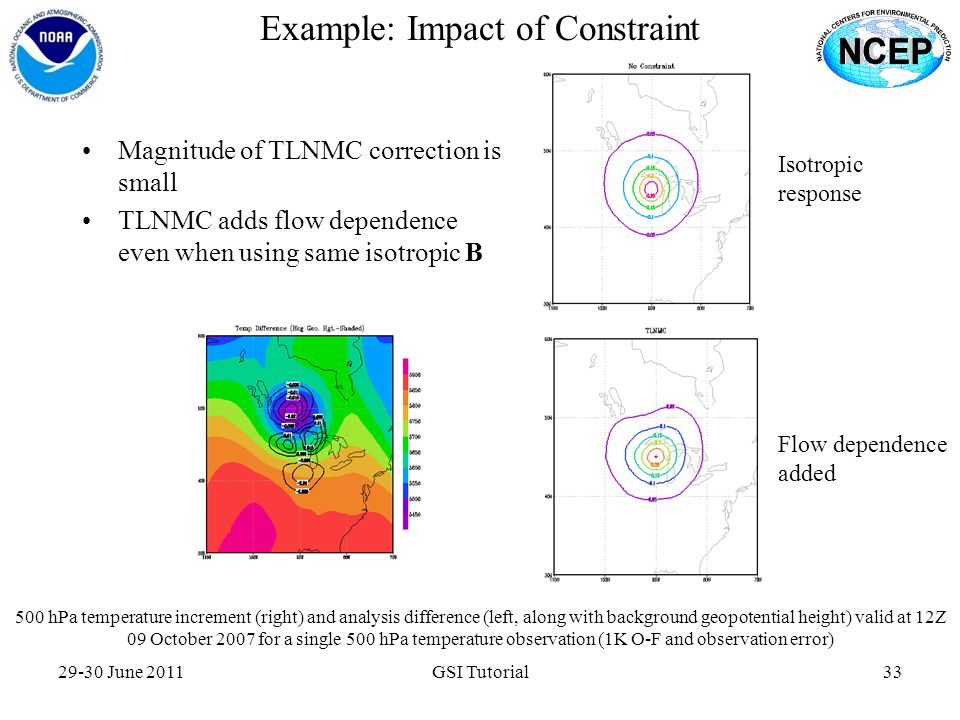Example: Impact of Constraint