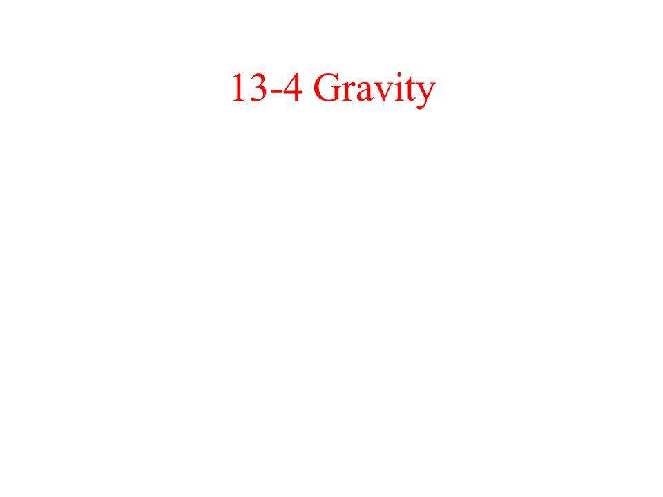 13-4 Gravity