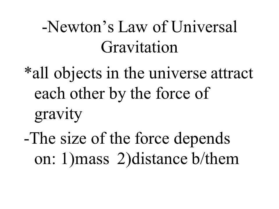 -Newton's Law of Universal Gravitation