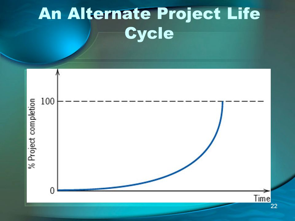 An Alternate Project Life Cycle