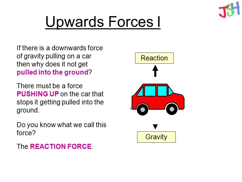 Upwards Forces I If there is a downwards force of gravity pulling on a car then why does it not get pulled into the ground