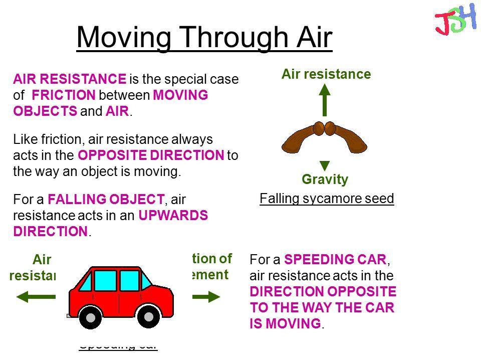 Moving Through Air Air resistance