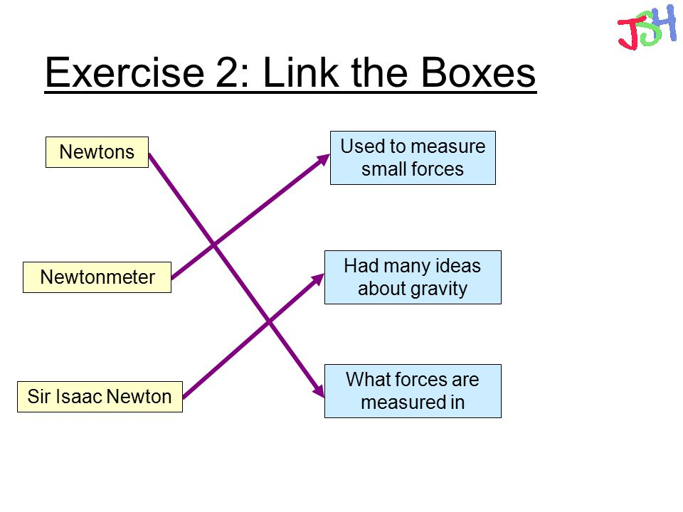 Exercise 2: Link the Boxes