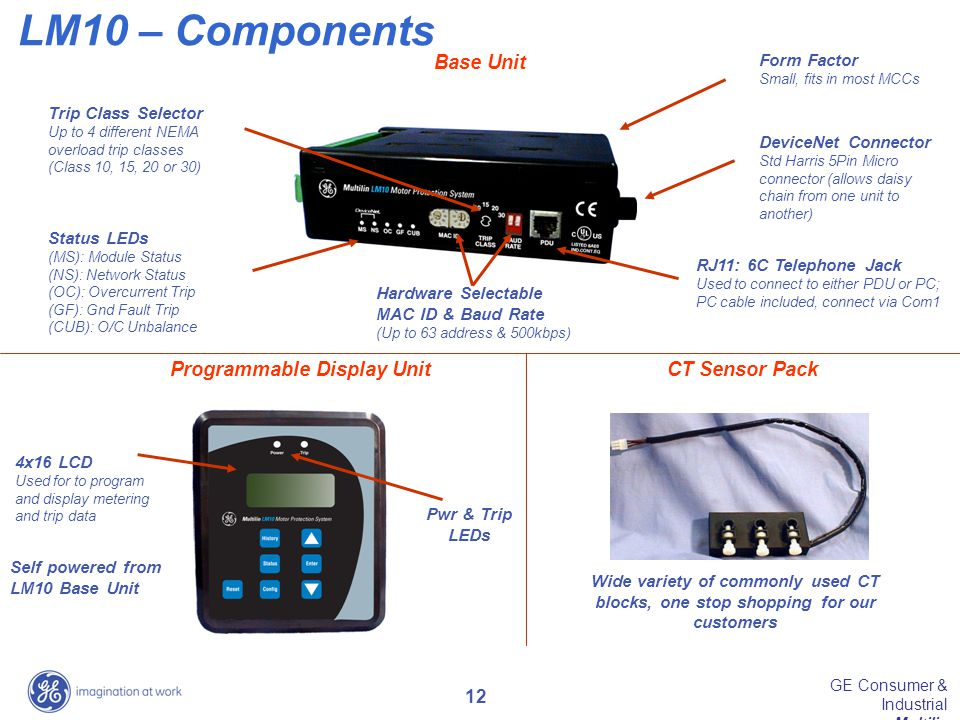 Programmable Display Unit