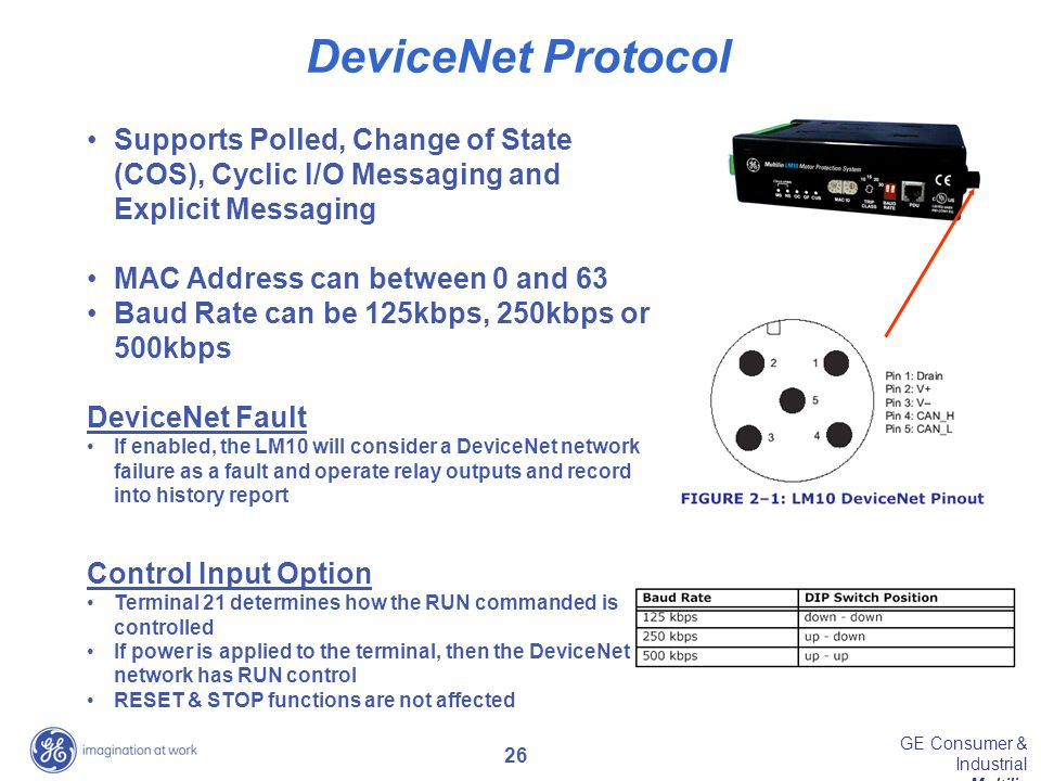 DeviceNet Protocol Supports Polled, Change of State (COS), Cyclic I/O Messaging and Explicit Messaging.
