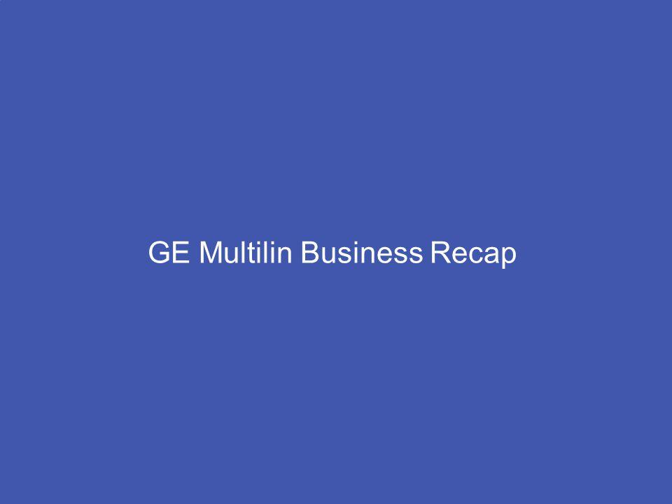 GE Multilin Business Recap
