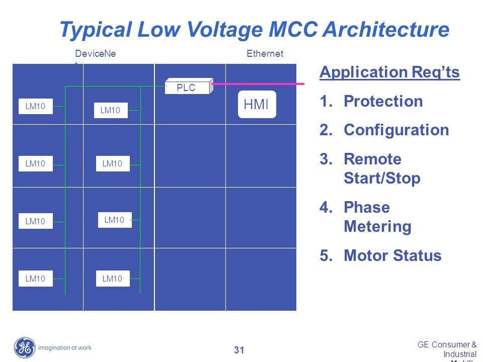 Typical Low Voltage MCC Architecture