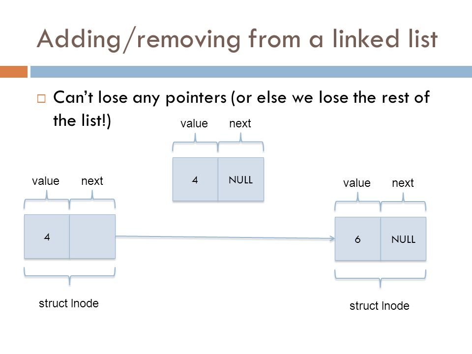 Adding/removing from a linked list