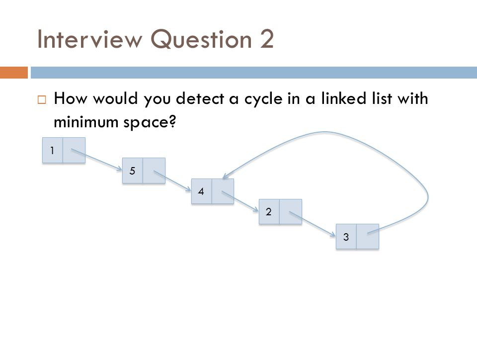 Interview Question 2 How would you detect a cycle in a linked list with minimum space 1 5 4 2 3