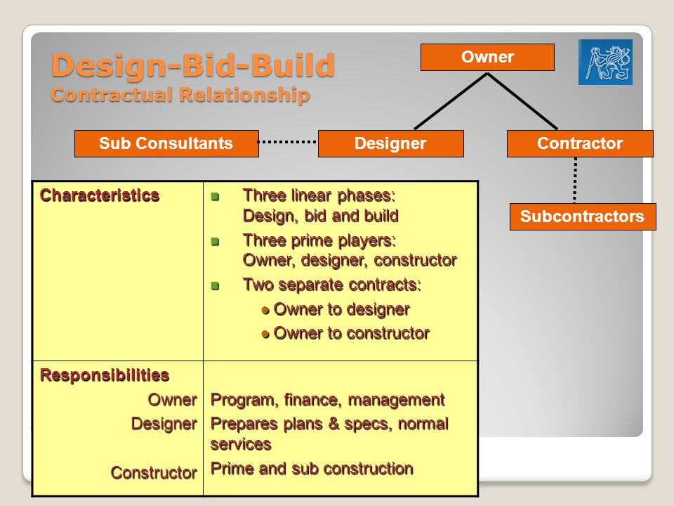 Design-Bid-Build Contractual Relationship