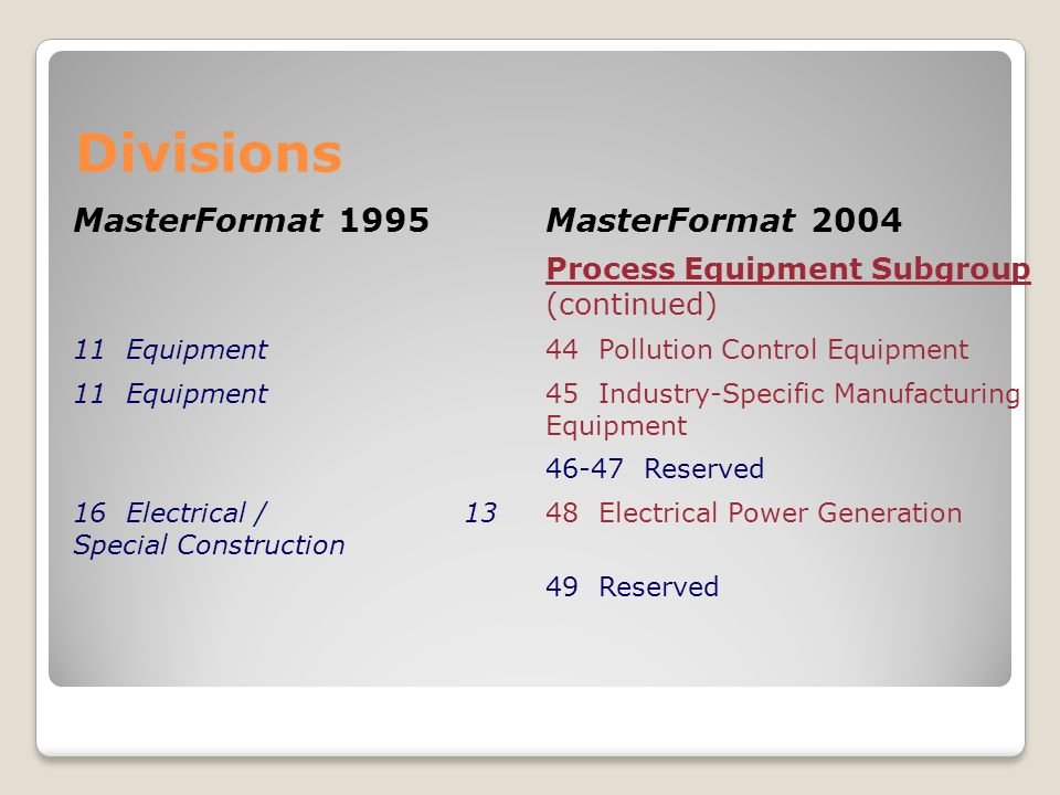 Divisions MasterFormat 1995 MasterFormat 2004