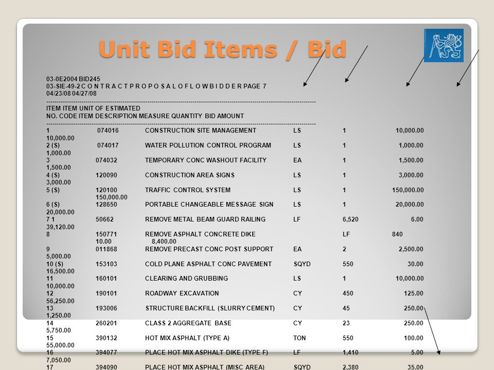 Unit Bid Items / Bid 03-0E2004 BID245