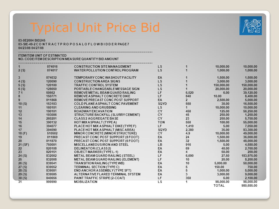 Typical Unit Price Bid 03-0E2004 BID245