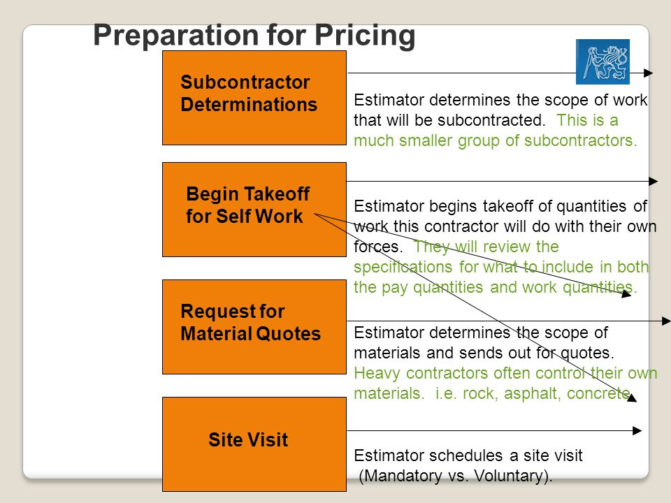Preparation for Pricing