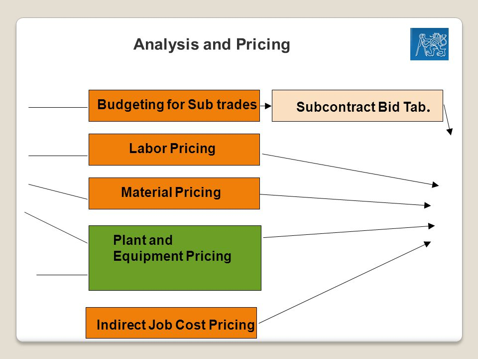 Analysis and Pricing Budgeting for Sub trades Subcontract Bid Tab.
