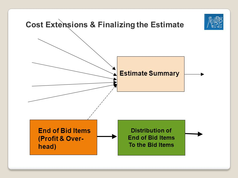 Cost Extensions & Finalizing the Estimate
