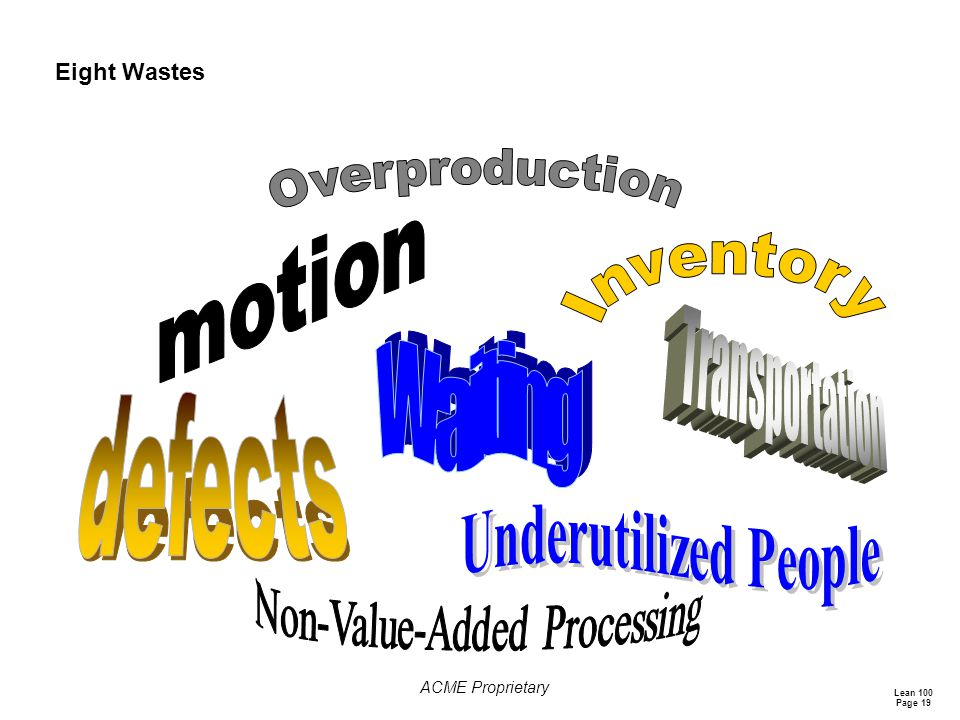 Non-Value-Added Processing