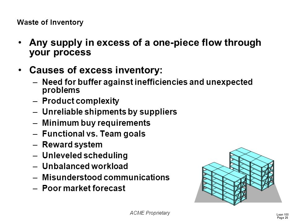 Any supply in excess of a one-piece flow through your process