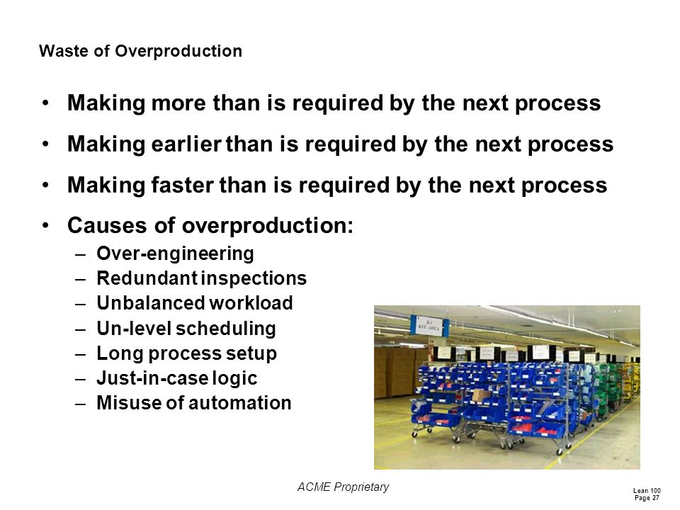 Waste of Overproduction