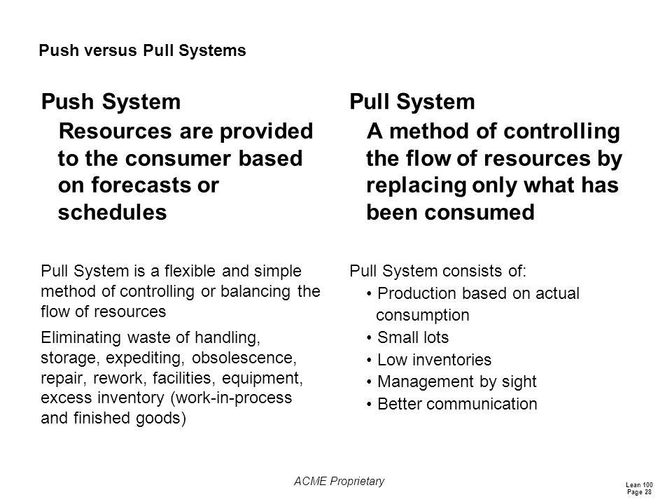 Push versus Pull Systems