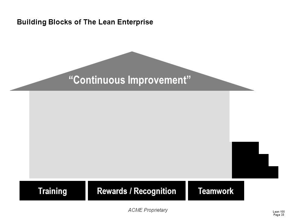 Building Blocks of The Lean Enterprise
