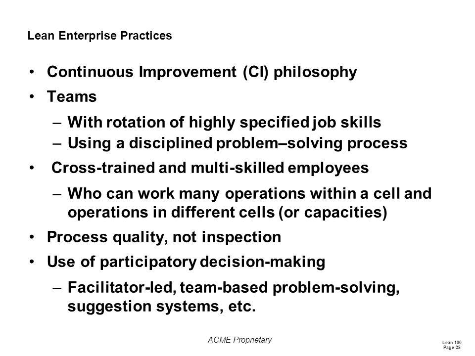 Lean Enterprise Practices