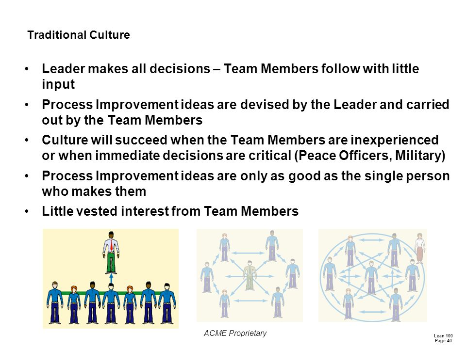 Leader makes all decisions – Team Members follow with little input