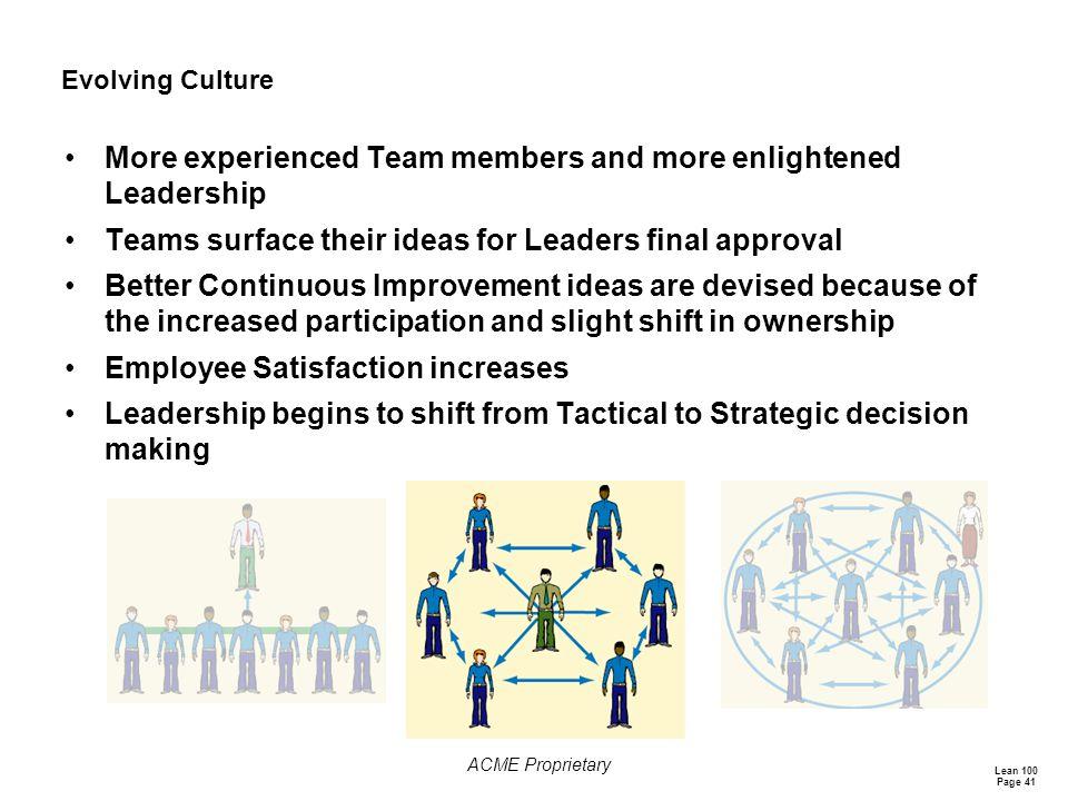 More experienced Team members and more enlightened Leadership