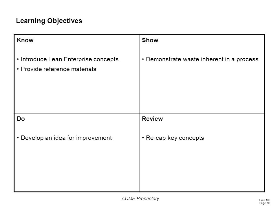 Learning Objectives Know Introduce Lean Enterprise concepts