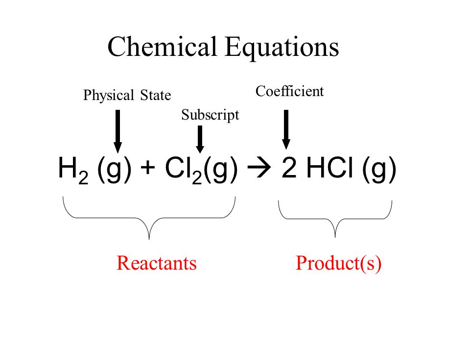 Chemical Equations H2 (g) + Cl2(g)  2 HCl (g) Reactants Product(s)