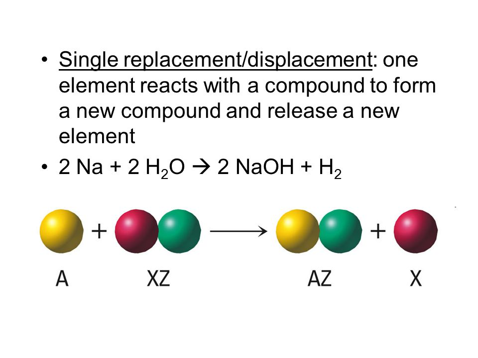 Single replacement/displacement: one element reacts with a compound to form a new compound and release a new element