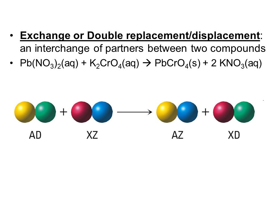 Exchange or Double replacement/displacement: an interchange of partners between two compounds