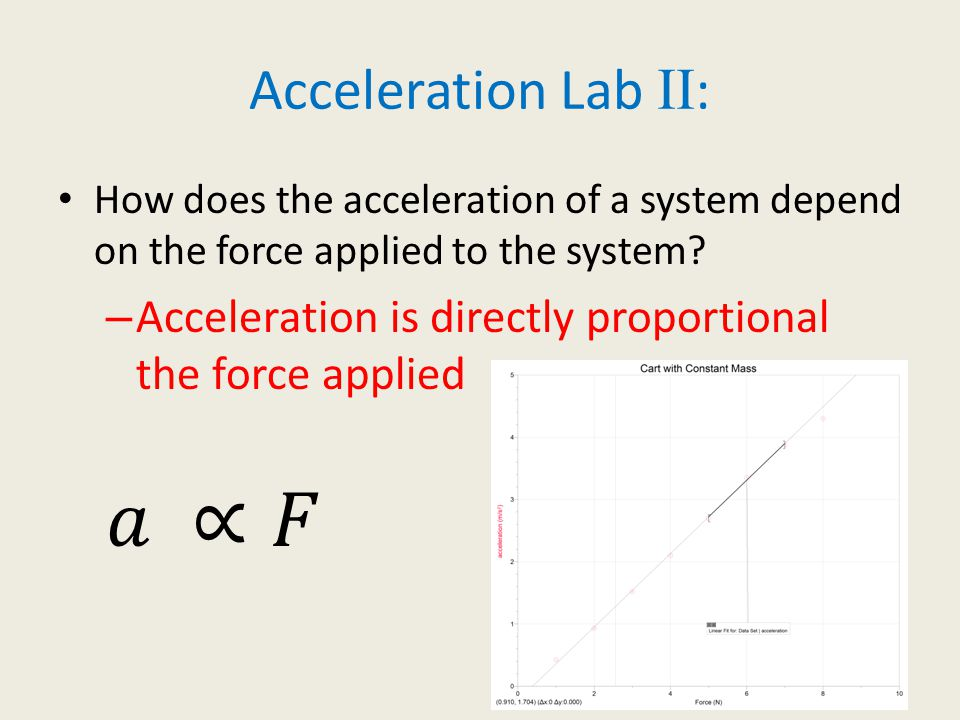 𝑎 ∝𝐹 Acceleration Lab II: