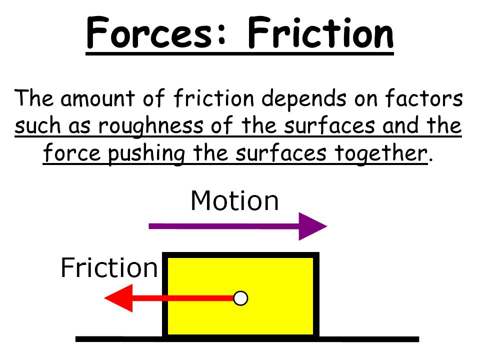 Forces: Friction The amount of friction depends on factors such as roughness of the surfaces and the force pushing the surfaces together.