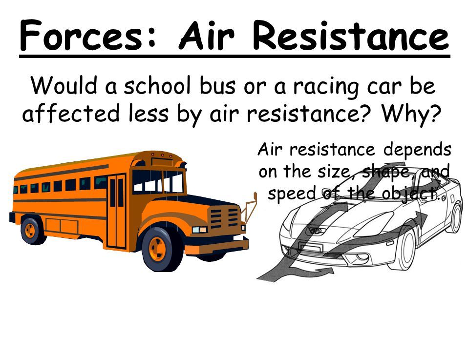 Forces: Air Resistance